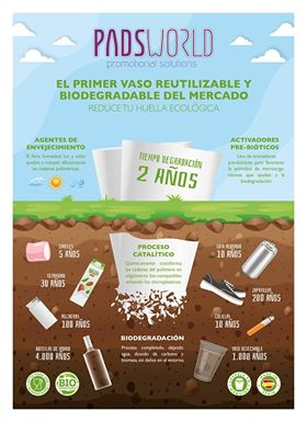 vasos biodegradables